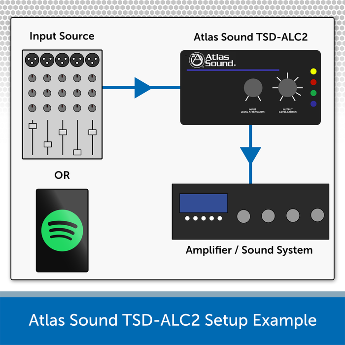 Atlas Sound TSD-ALC2 2-Channel Audio Limiter/Controller