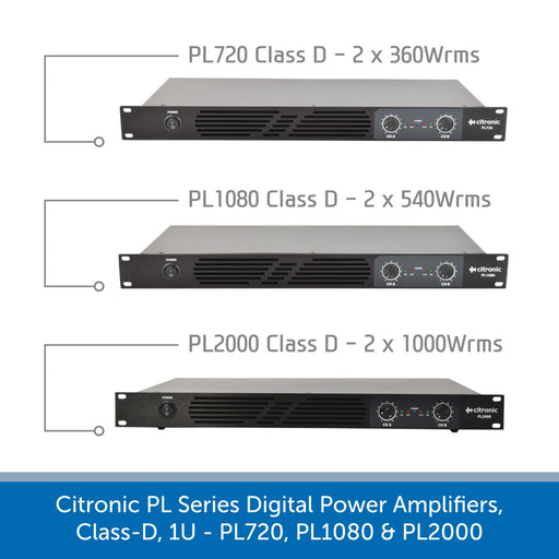 Showing the front of a Citronic PL Series Digital Power Amplifiers, Class-D, 1U