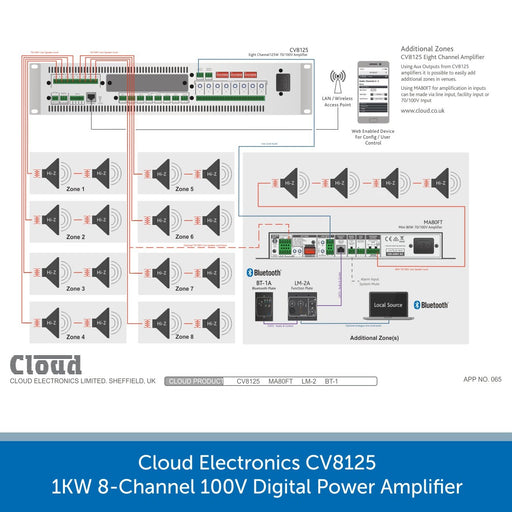 Cloud Electronics CV8125 - 1KW 8-Channel 100V Digital Power Amplifier