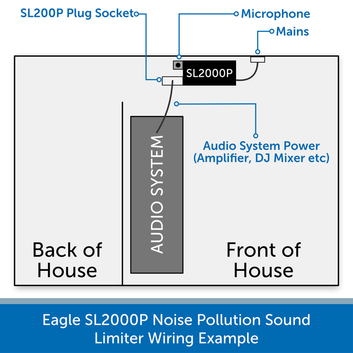 Eagle SL2000 Noise Pollution Sound Limiter Wiring Example