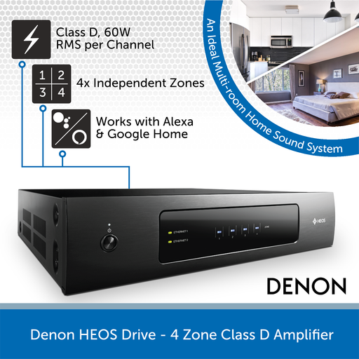 Denon HEOS Drive 4 Zone Amplifier