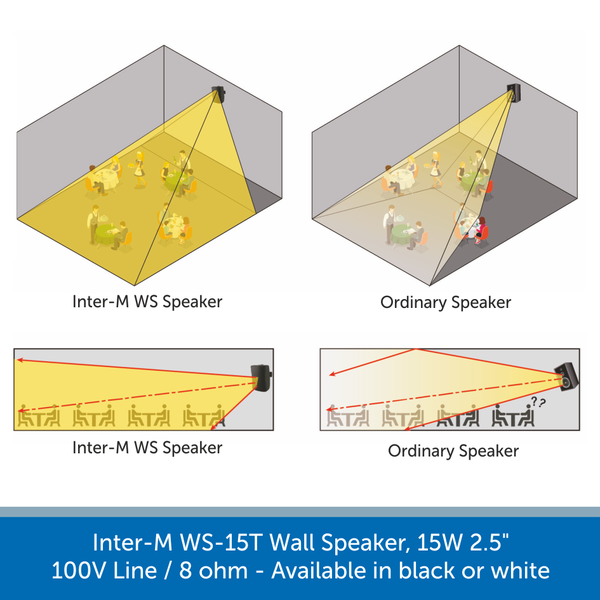 The Inter-M WS15T Speakers have a wide dispersion angle and a two-way asymmetric horn for optimised sound quality