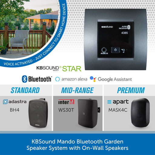 KBSound Mando Bluetooth Garden Speaker System with On-Wall Speakers