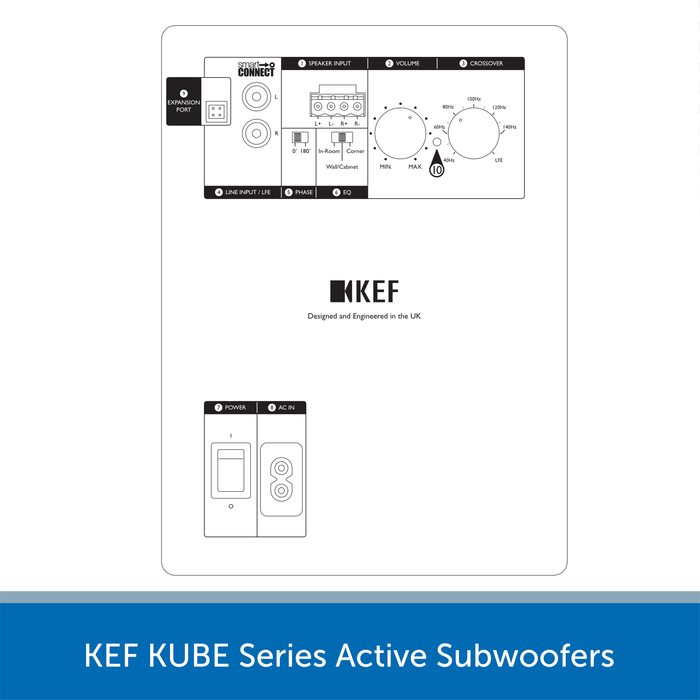 KEF KUBE Subwoofer Rear Connections