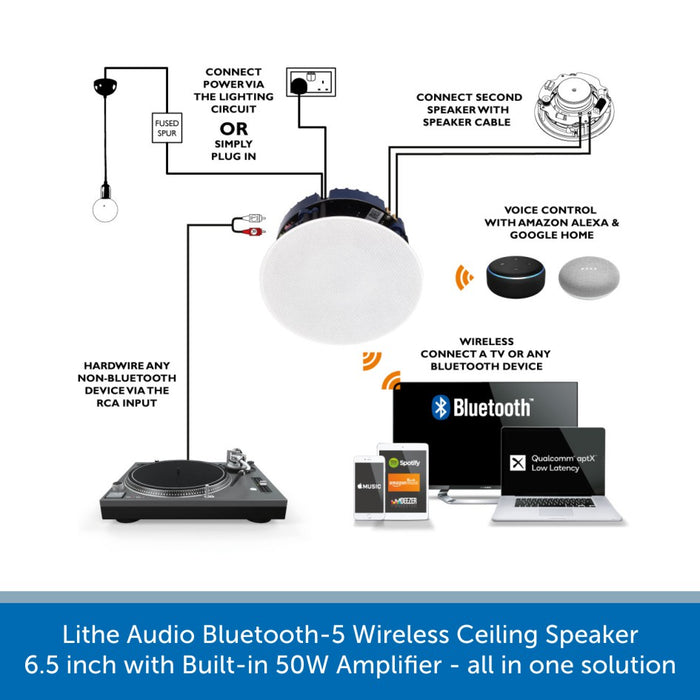 Diagram for a Lithe Audio Bluetooth 5 Wireless Ceiling Speaker 6.5 inch
