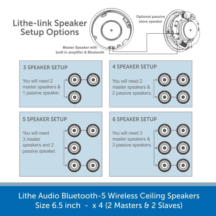 Diagram for a Lithe Audio Bluetooth-5 Wireless Ceiling Speaker