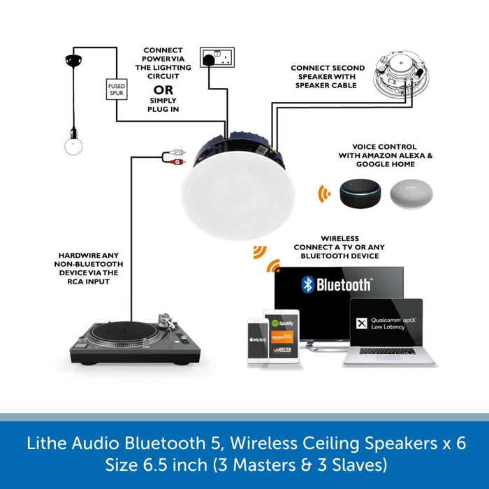 Lithe Audio Bluetooth 5, Wireless Ceiling Speakers x 6 (3 Masters & 3 Slaves)