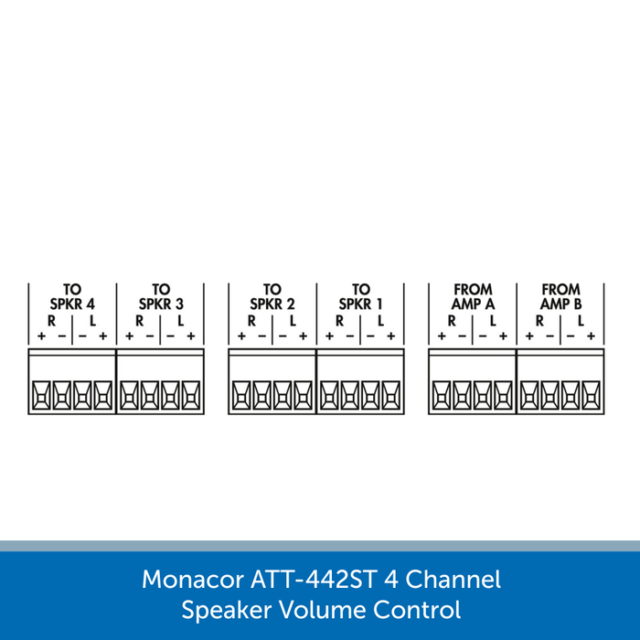 Showing the connections for a Monacor ATT-442ST