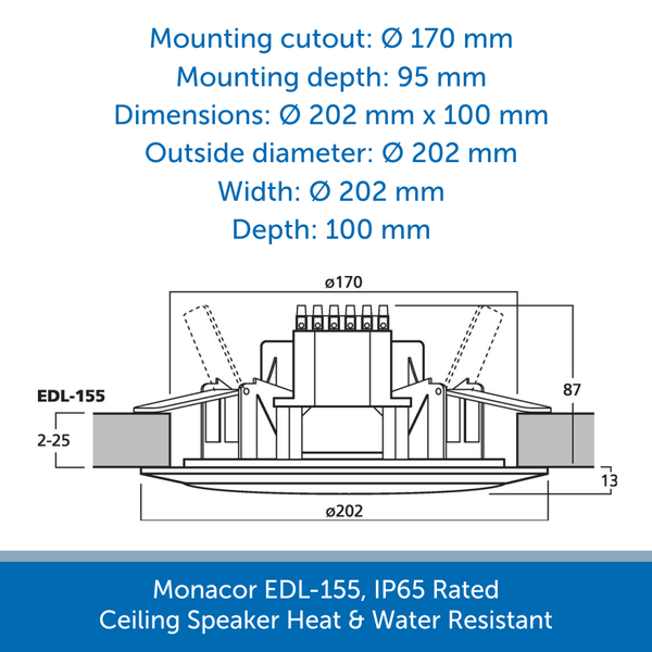 Showing the size of a Monacor EDL-155