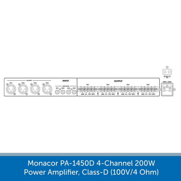 Showing the connections for a Monacor PA-1450D 4-Channel 200W Power Amplifier