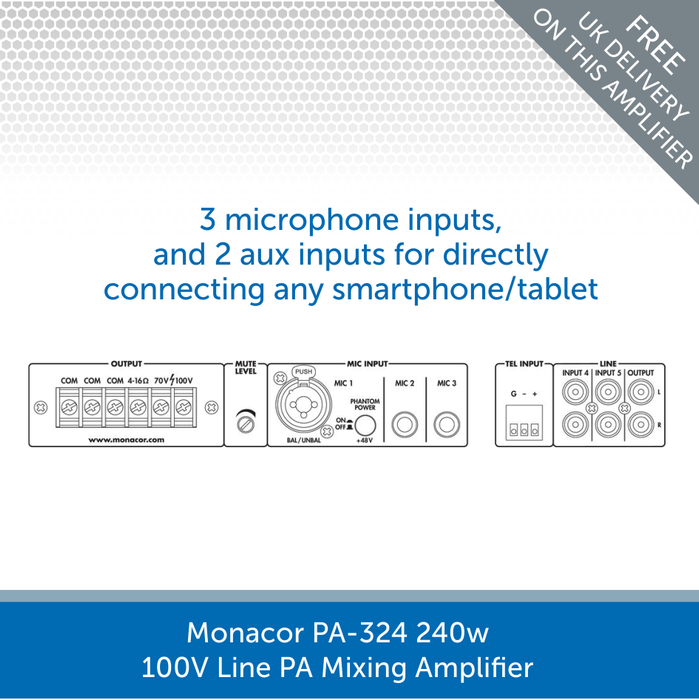 The connections for a Monacor PA-324 240w 100V Line PA Mixing Amplifier
