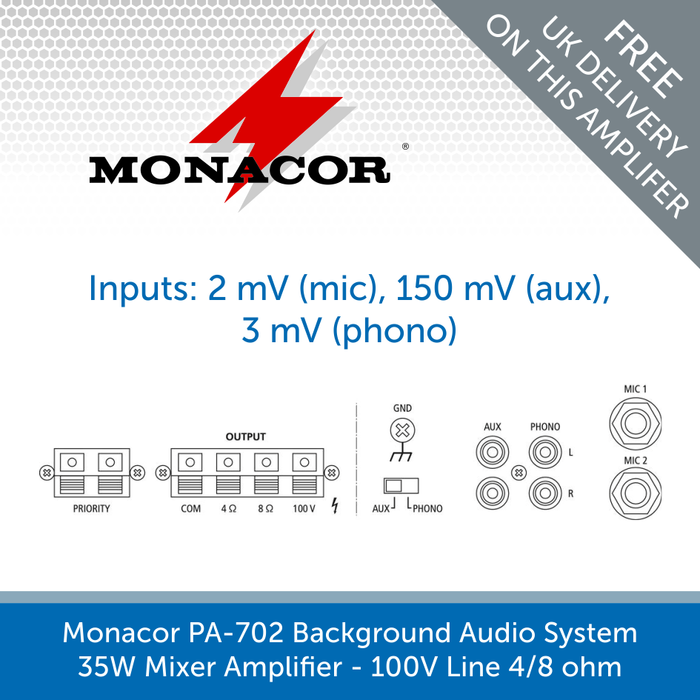 The connections for a Monacor PA-702 Background Audio System 35W Mixer Amplifier