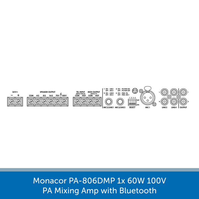 The connections for a Monacor PA-806DMP 1x 60W 100V PA Mixing Amp with Bluetooth