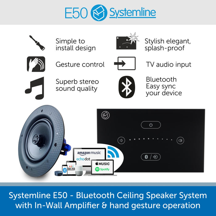 Systemline E50 Bluetooth Ceiling Speaker System - In-Wall Amplifier & hand gesture operation