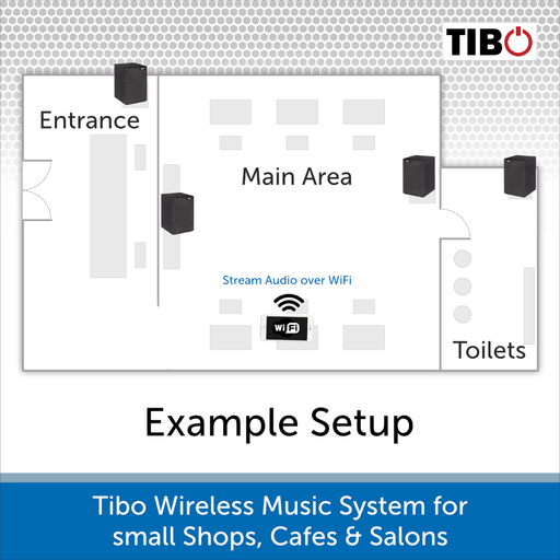 Tibo Wireless Music System for small Salons, Cafes & Shops - Example Setup