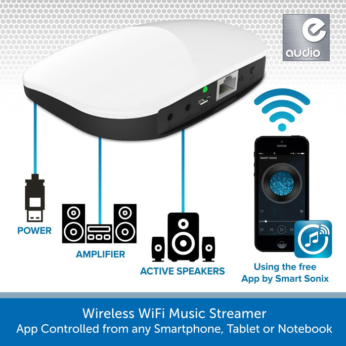 Wireless WiFi Music Streamer - App Controlled from any Smartphone, Tablet or Notebook