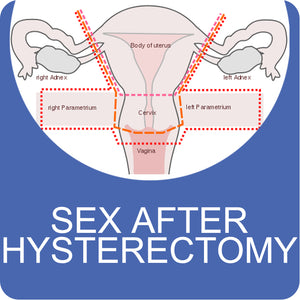 Anal sex after hysterectomy