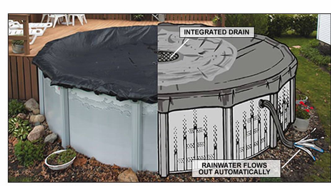 EZ Drain Winter Cover