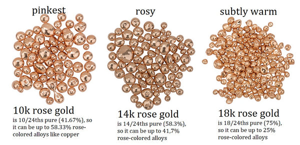 differences in rose gold color 14k 18k 10k secrete fine jewelry washington dc rose gold engagement ring