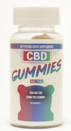 Hemp Oil Gummies (Zero THC)