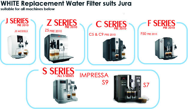 Jura CLARIS PRO WHITE Replacement Water Filter