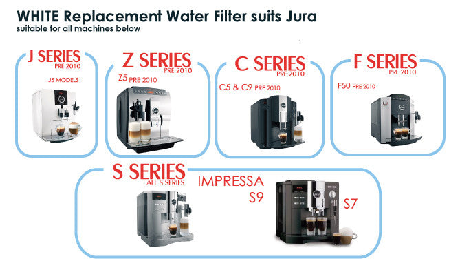 Jura CLARIS WHITE Replacement Water Filter