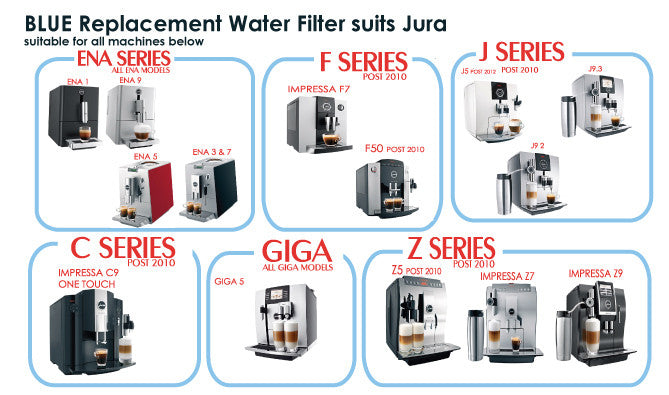 Jura Replacement Filter Claris Blue
