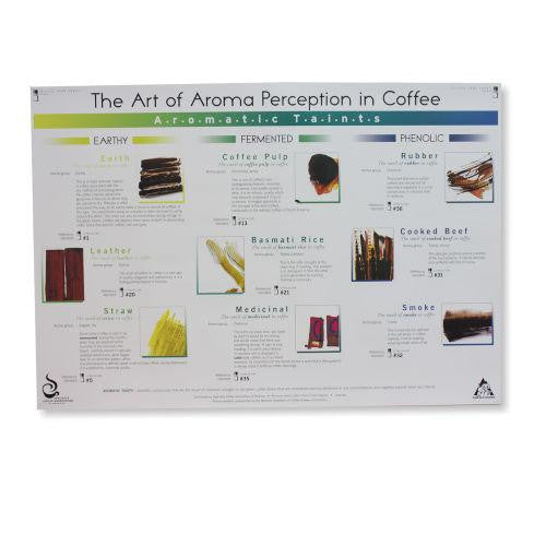 Art of Aroma Taints Poster - SCAA, Educational Resources, SCAA - Barista Warehouse