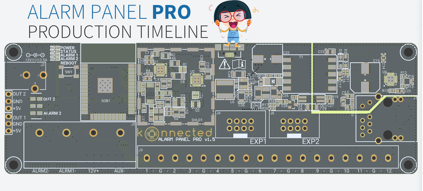 Alarm Panel Pro Production Schedule!