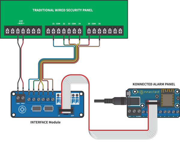 security panel wiring diagram konnected alarm panel wired alarm system conversion interface kits  konnected alarm panel wired alarm