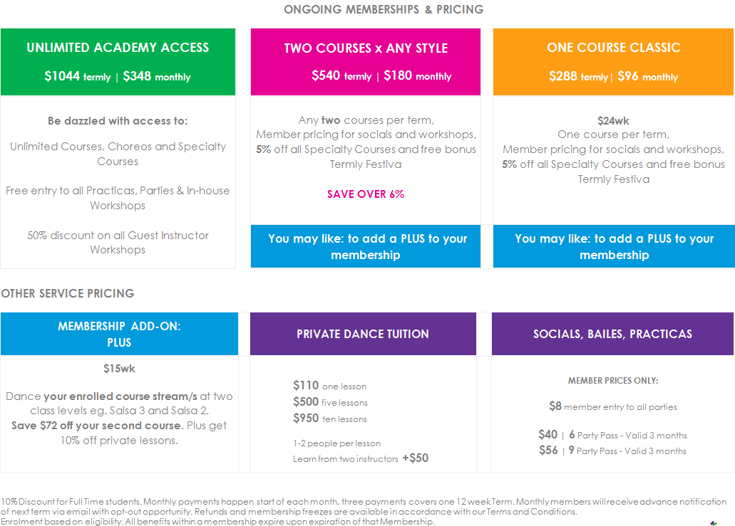 Rio Rhythmics Latin Dance Academy Pricing and Memberships