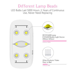 SUNmini 6w Mini UV LED Nail Lamp