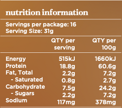 Chocolate Hazelnut Protein Nutritional Panel