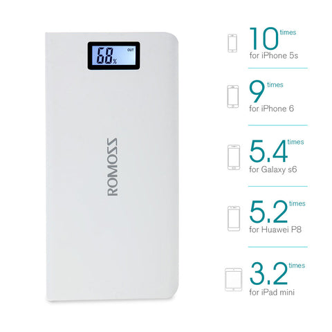 ROMOSS Sense 6 Plus LCD 20000mAh Power Bank Supply Station