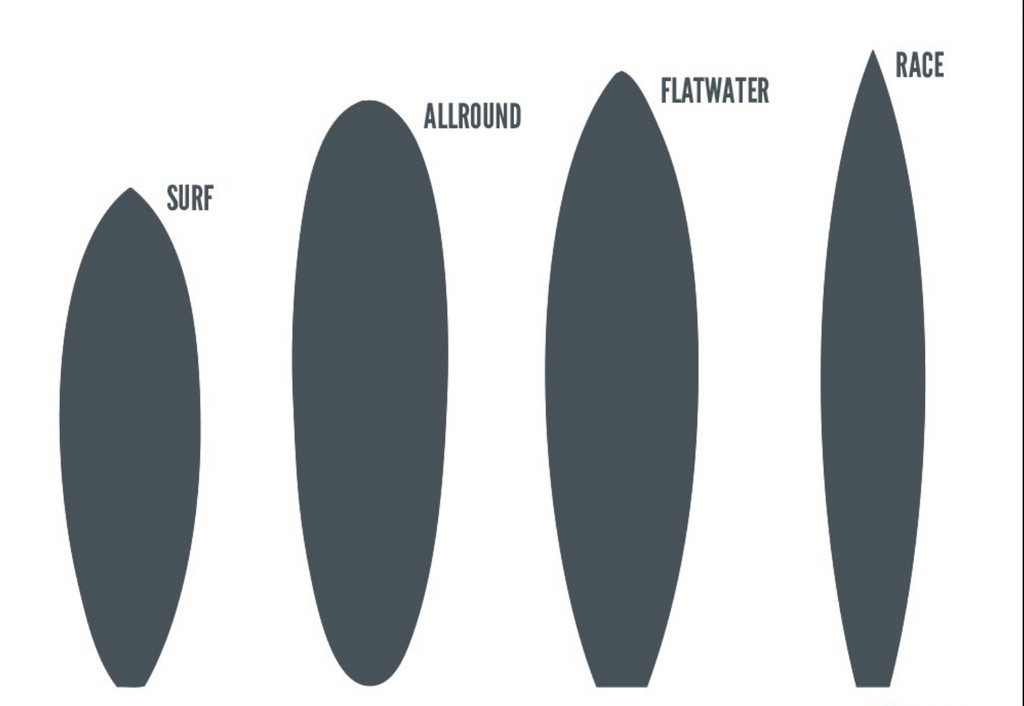 Choosing your first SUP