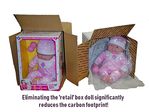 The Box Inside the Box - Reducing our carbon footprint.