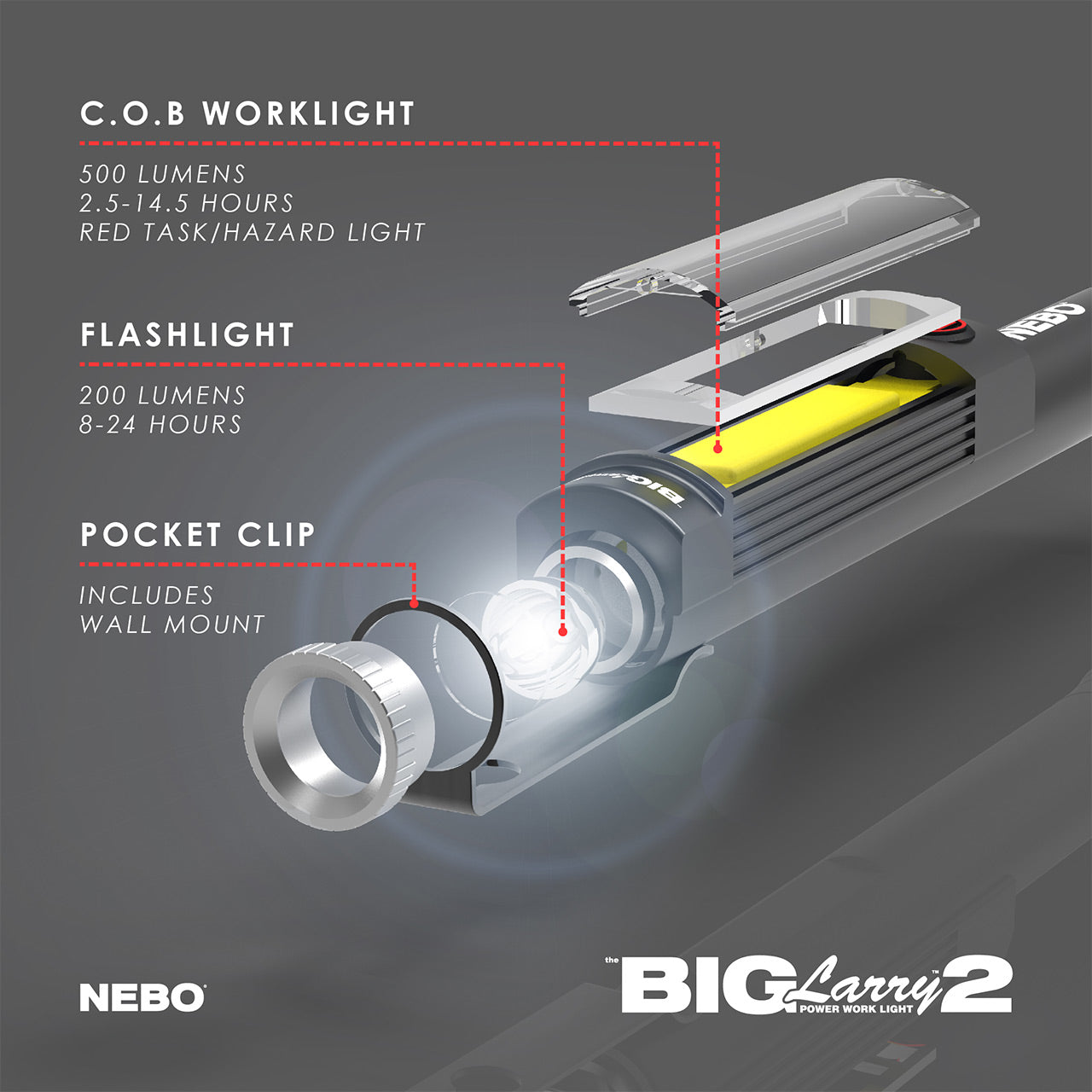 BIG Larry™ 2 - Bright Flashlight and Work Light with Clip and Magnetic Base - Storm Gray