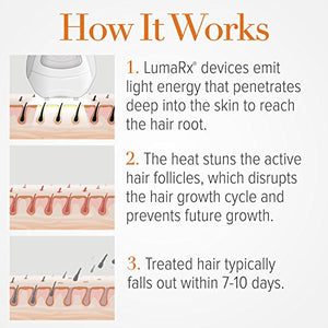 LumaRx Full Body IPL Hair Removal Device for Face & Body