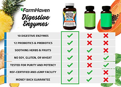 FarmHaven Digestive Enzymes with 18 Probiotics & Herbs | Papaya, Bromelain, Protease & More for Lactose Absorption & Better Digestion | Helps Bloating, Gas, Constipation | Vegetarian, 60 Capsules