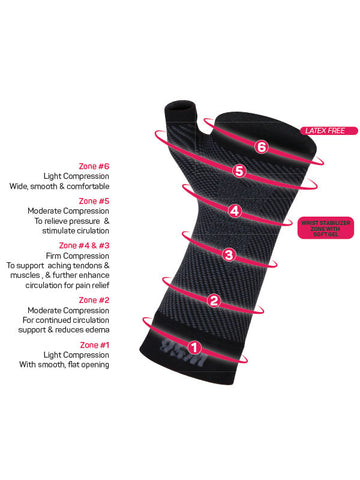 4af82e70f6 ... OS1st WS6 Sports Wrist Compression Sleeve for Carpal Tunnel & Wrist  Support ...