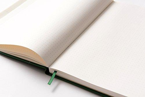 Minimalism Art Classic Notebook Journal - Dotted