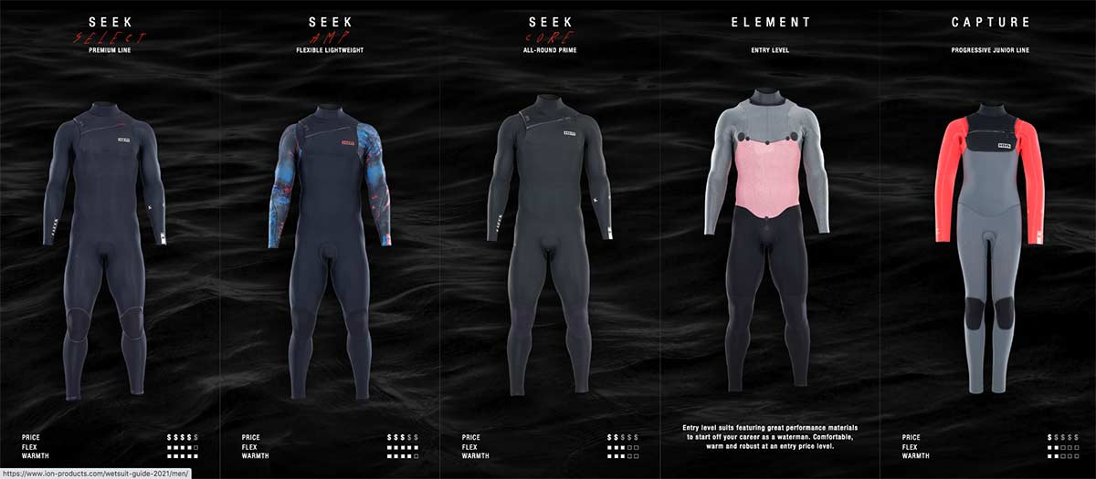 ION wetsuits compare models