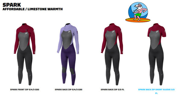 NP Spark wetsuits 2018