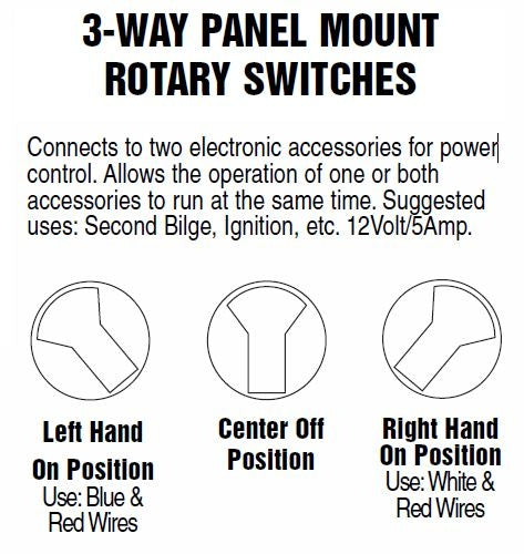 Bilge Pump On/Off Switch - Panel Mount Rotary