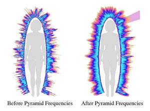 Quantum Frequencies - The Great Pyramid's Hidden MINOR Scale Package