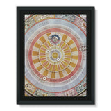 Planisphere Copernica Map Framed Canvas