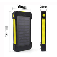 RUGGED AND WATERPROOF SOLAR PANEL CHARGER