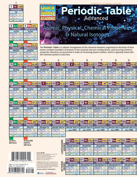 Quick Study Periodic Table: Advanced