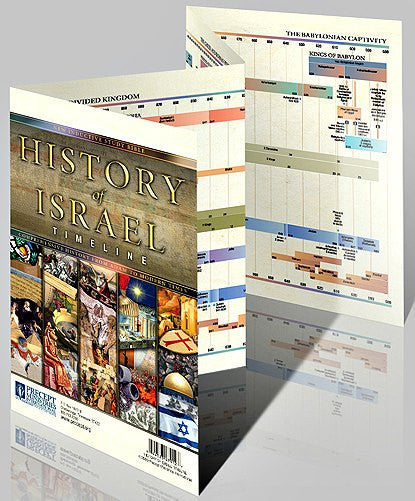History of Israel Timeline (A, B)