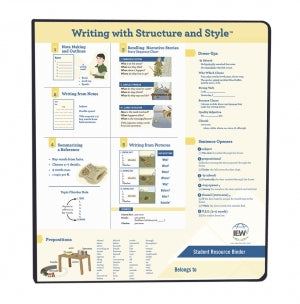 Student Resource Binder (IEW)
